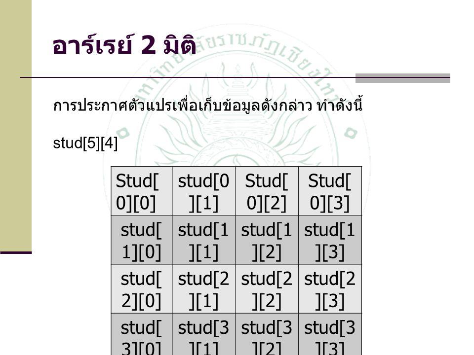 อาร์เรย์ 2 มิติ Stud[0][0] stud[0][1] Stud[0][2] Stud[0][3] stud[1][0]